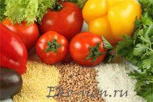 В каких продуктах содержится витамин В